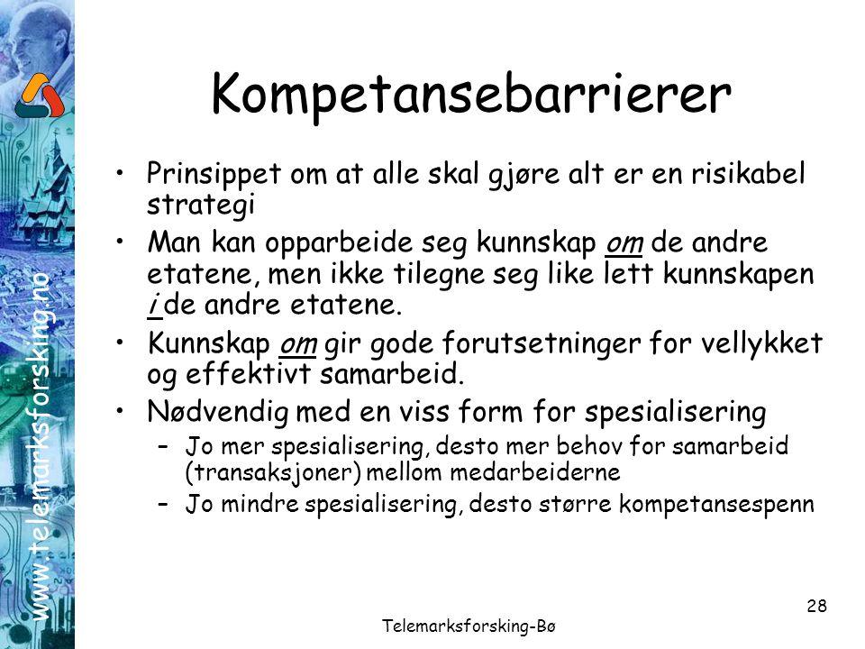 www.telemarksforsking.no Telemarksforsking-Bø 28 Kompetansebarrierer •Prinsippet om at alle skal gjøre alt er en risikabel strategi •Man kan opparbeid