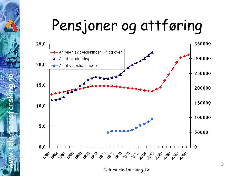 www.telemarksforsking.no Telemarksforsking-Bø 3 Pensjoner og attføring
