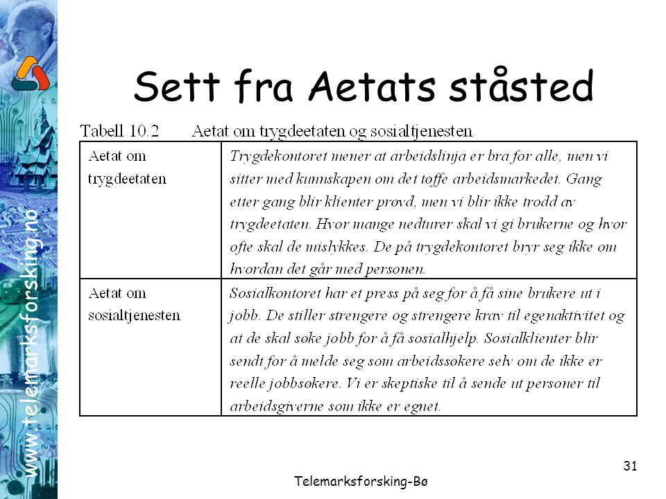 www.telemarksforsking.no Telemarksforsking-Bø 31 Sett fra Aetats ståsted