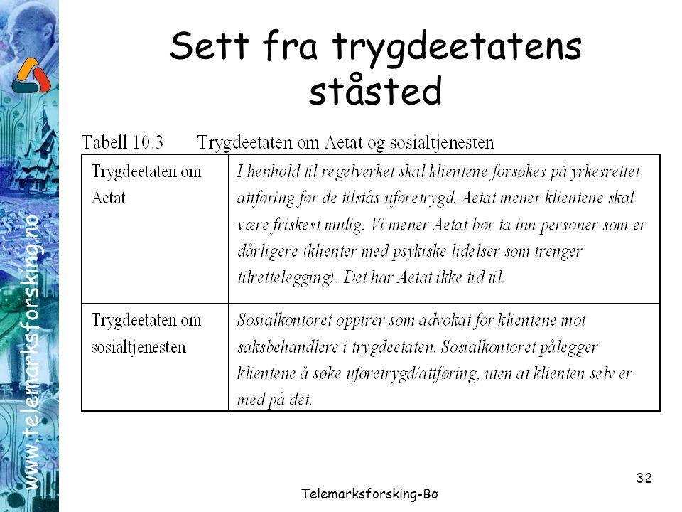 www.telemarksforsking.no Telemarksforsking-Bø 32 Sett fra trygdeetatens ståsted