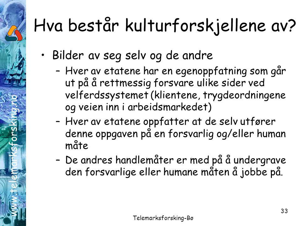 www.telemarksforsking.no Telemarksforsking-Bø 33 Hva består kulturforskjellene av? •Bilder av seg selv og de andre –Hver av etatene har en egenoppfatn