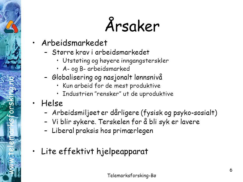 www.telemarksforsking.no Telemarksforsking-Bø 6 Årsaker •Arbeidsmarkedet –Større krav i arbeidsmarkedet •Utstøting og høyere inngangsterskler •A- og B