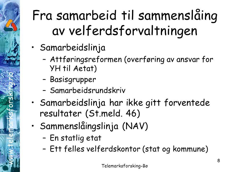 www.telemarksforsking.no Telemarksforsking-Bø 8 Fra samarbeid til sammenslåing av velferdsforvaltningen •Samarbeidslinja –Attføringsreformen (overføri