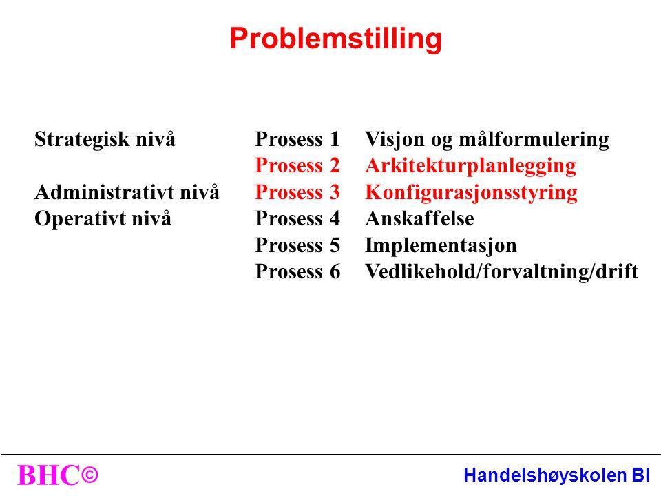 © BHC Handelshøyskolen BI Svenska Institutet for systemutveckling; MAI 95 Vi har sett arkitekturfrågorna som grunnleggande for at håndtere det såkalte systemarvet, samt som grund for integrerad produkt- och prosesutveckling.