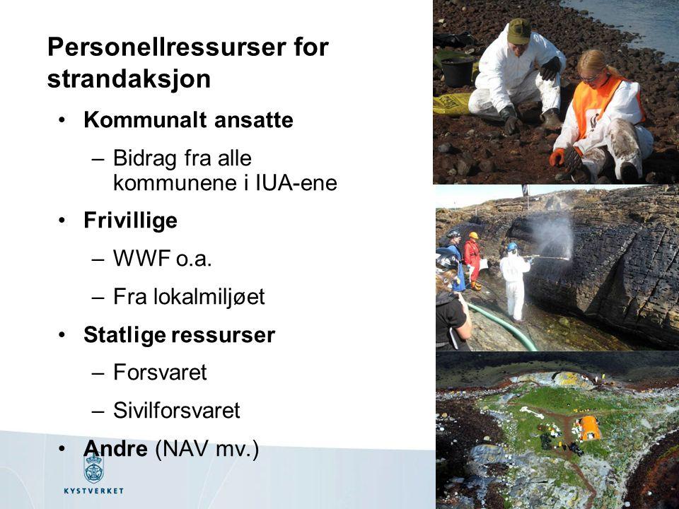 Personellressurser for strandaksjon •Kommunalt ansatte –Bidrag fra alle kommunene i IUA-ene •Frivillige –WWF o.a.