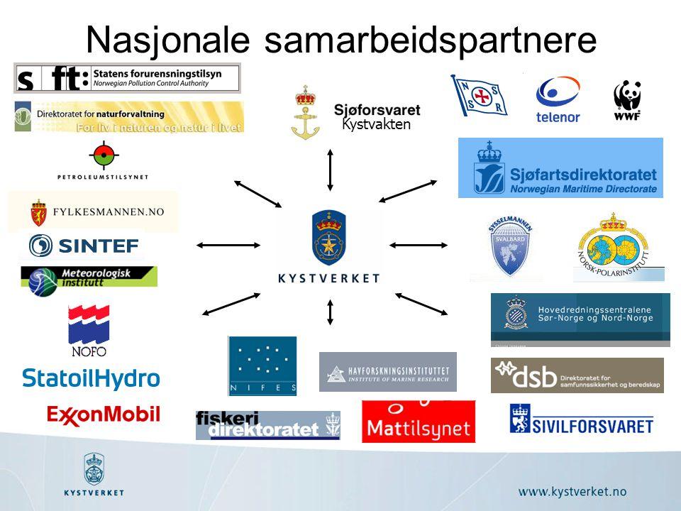 Nasjonale samarbeidspartnere Kystvakten