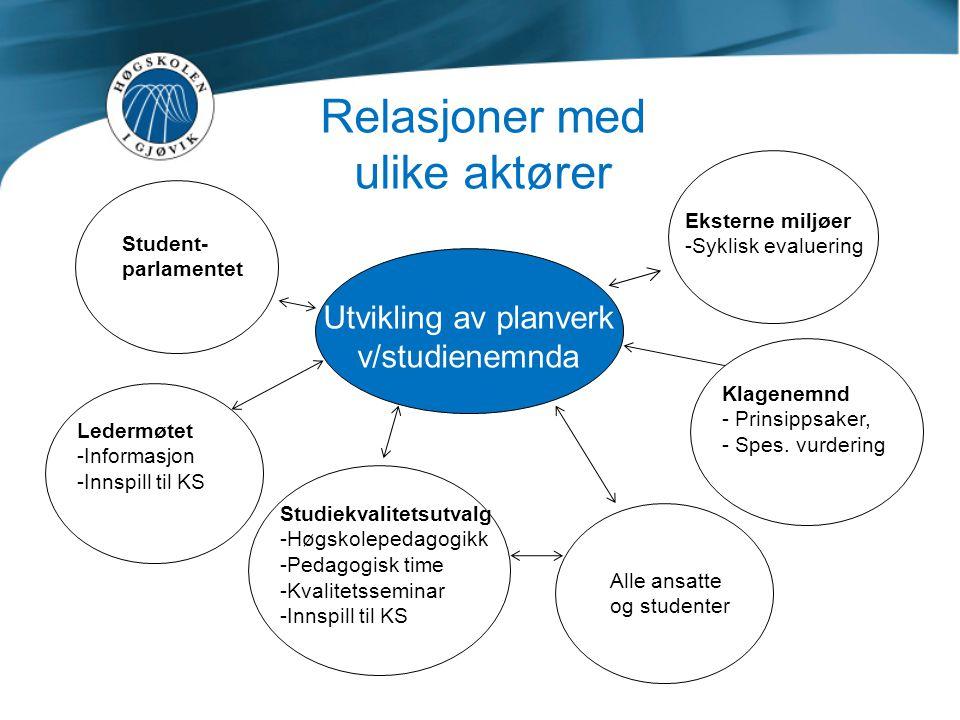 Relasjoner med ulike aktører Studiekvalitetsutvalg -Høgskolepedagogikk -Pedagogisk time -Kvalitetsseminar -Innspill til KS Klagenemnd - Prinsippsaker, - Spes.
