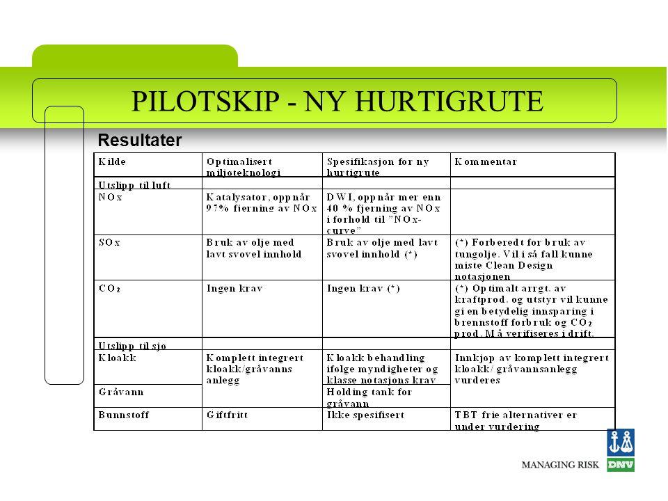 PILOTSKIP - NY HURTIGRUTE Resultater