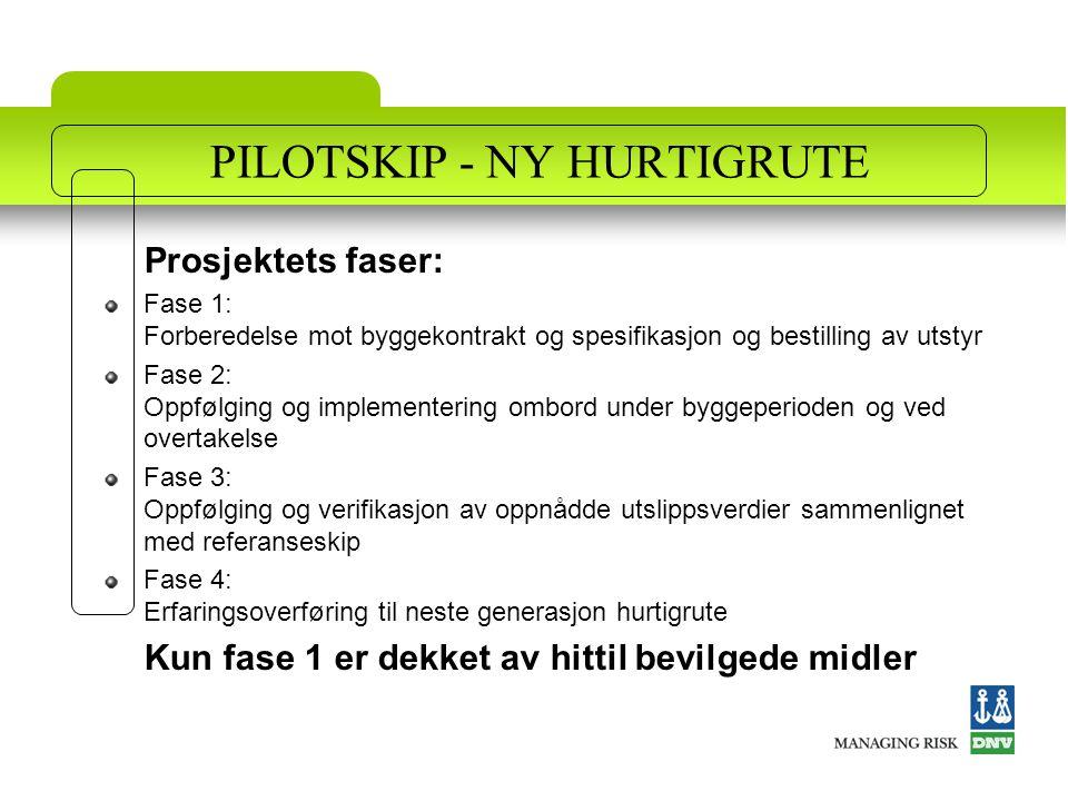 PILOTSKIP - NY HURTIGRUTE Prosjektets faser: Fase 1: Forberedelse mot byggekontrakt og spesifikasjon og bestilling av utstyr Fase 2: Oppfølging og imp