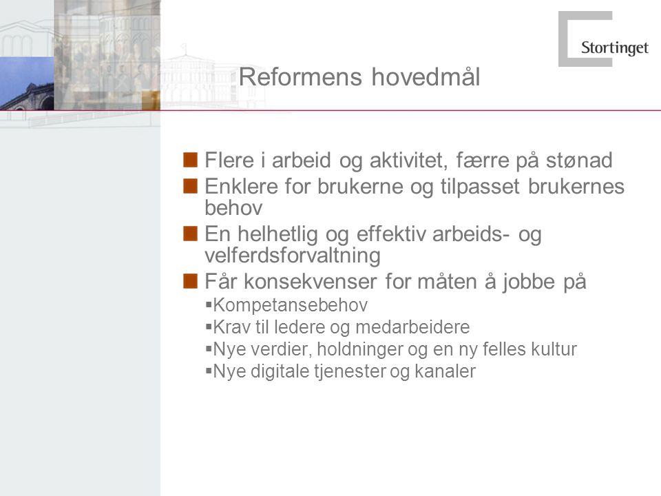 Reformens hovedmål Flere i arbeid og aktivitet, færre på stønad Enklere for brukerne og tilpasset brukernes behov En helhetlig og effektiv arbeids- og