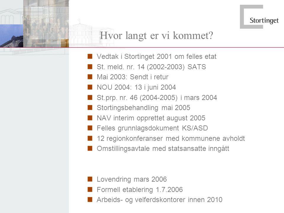 Hvor langt er vi kommet? Vedtak i Stortinget 2001 om felles etat St. meld. nr. 14 (2002-2003) SATS Mai 2003: Sendt i retur NOU 2004: 13 i juni 2004 St
