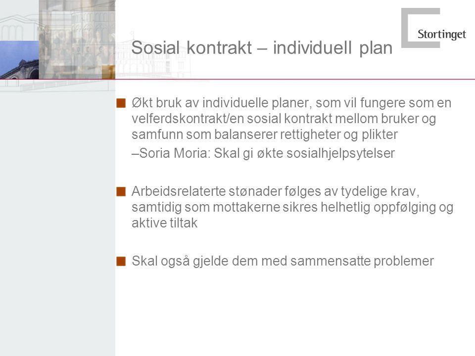 Sosial kontrakt – individuell plan Økt bruk av individuelle planer, som vil fungere som en velferdskontrakt/en sosial kontrakt mellom bruker og samfun