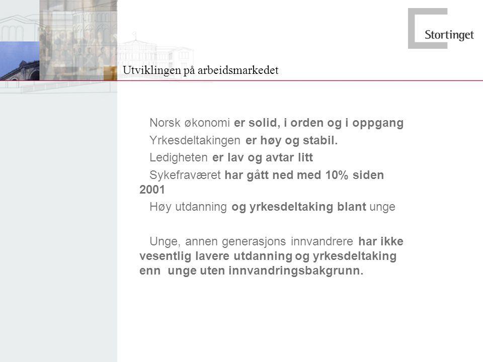 Utviklingen på arbeidsmarkedet Norsk økonomi er solid, i orden og i oppgang Yrkesdeltakingen er høy og stabil. Ledigheten er lav og avtar litt Sykefra