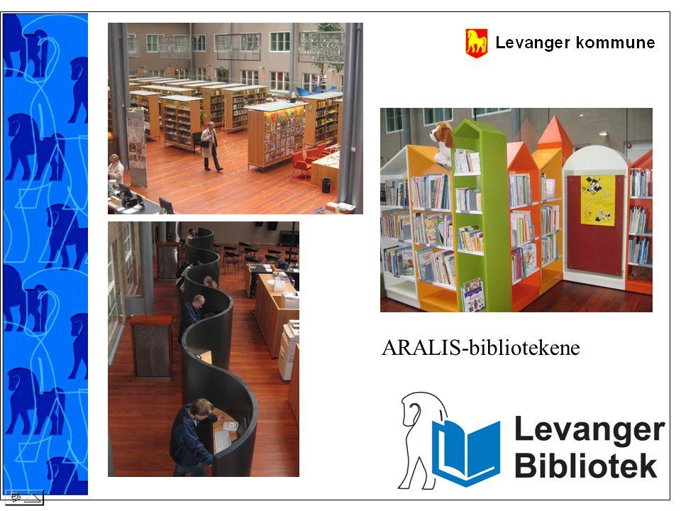 ARALIS-bibliotekene