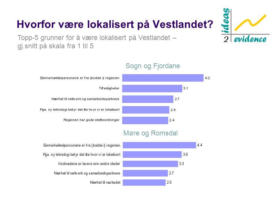 Hvorfor være lokalisert på Vestlandet? Topp-5 grunner for å være lokalisert på Vestlandet – gj.snitt på skala fra 1 til 5 Sogn og Fjordane Møre og Rom