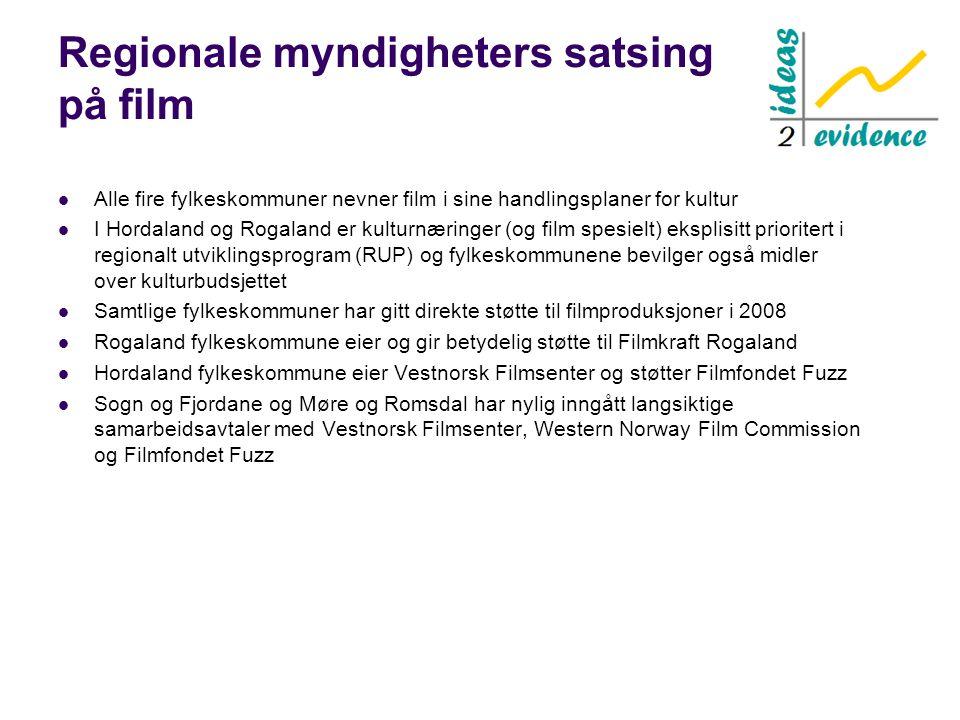 Regionale myndigheters satsing på film  Alle fire fylkeskommuner nevner film i sine handlingsplaner for kultur  I Hordaland og Rogaland er kulturnæringer (og film spesielt) eksplisitt prioritert i regionalt utviklingsprogram (RUP) og fylkeskommunene bevilger også midler over kulturbudsjettet  Samtlige fylkeskommuner har gitt direkte støtte til filmproduksjoner i 2008  Rogaland fylkeskommune eier og gir betydelig støtte til Filmkraft Rogaland  Hordaland fylkeskommune eier Vestnorsk Filmsenter og støtter Filmfondet Fuzz  Sogn og Fjordane og Møre og Romsdal har nylig inngått langsiktige samarbeidsavtaler med Vestnorsk Filmsenter, Western Norway Film Commission og Filmfondet Fuzz