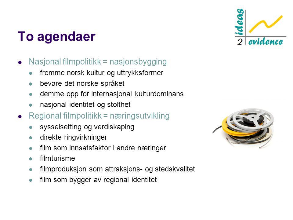 To agendaer  Nasjonal filmpolitikk = nasjonsbygging  fremme norsk kultur og uttrykksformer  bevare det norske språket  demme opp for internasjonal