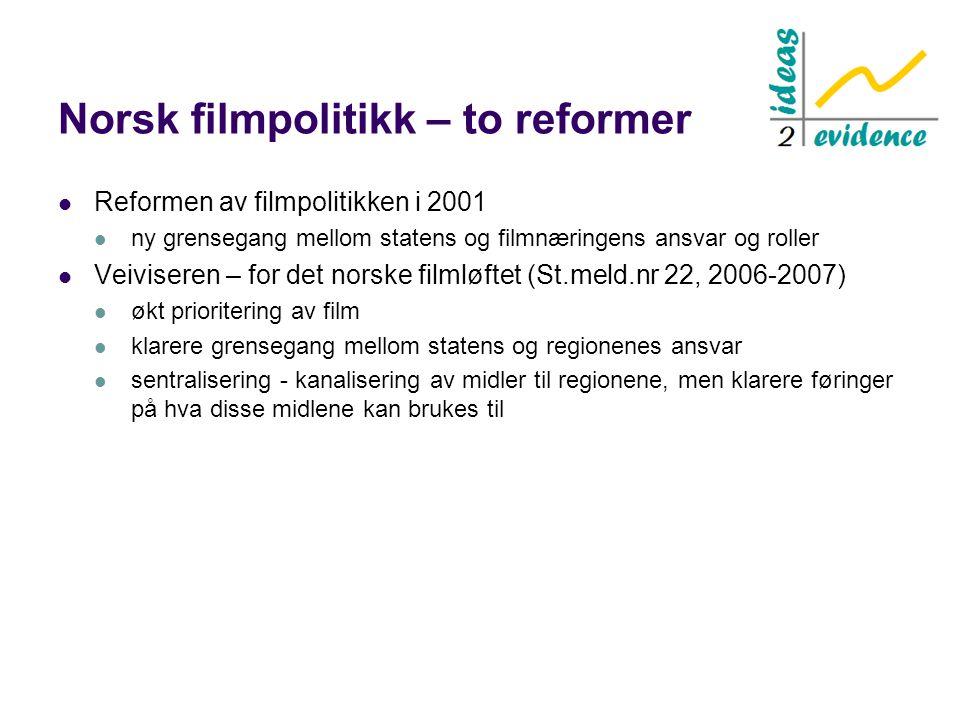 Norsk filmpolitikk – to reformer  Reformen av filmpolitikken i 2001  ny grensegang mellom statens og filmnæringens ansvar og roller  Veiviseren – f