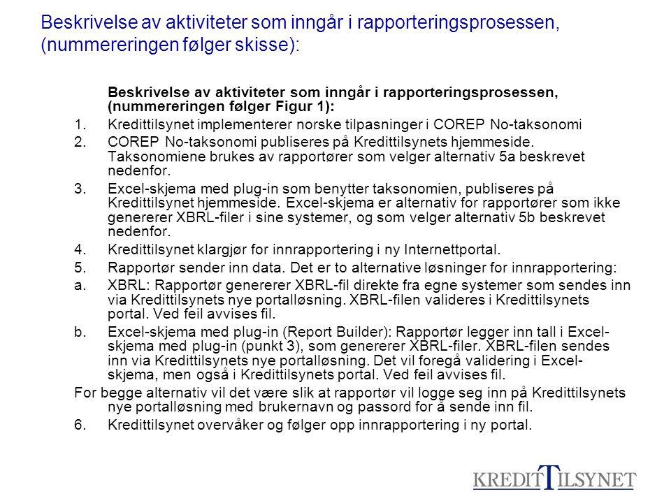 Beskrivelse av aktiviteter som inngår i rapporteringsprosessen, (nummereringen følger skisse): Beskrivelse av aktiviteter som inngår i rapporteringspr