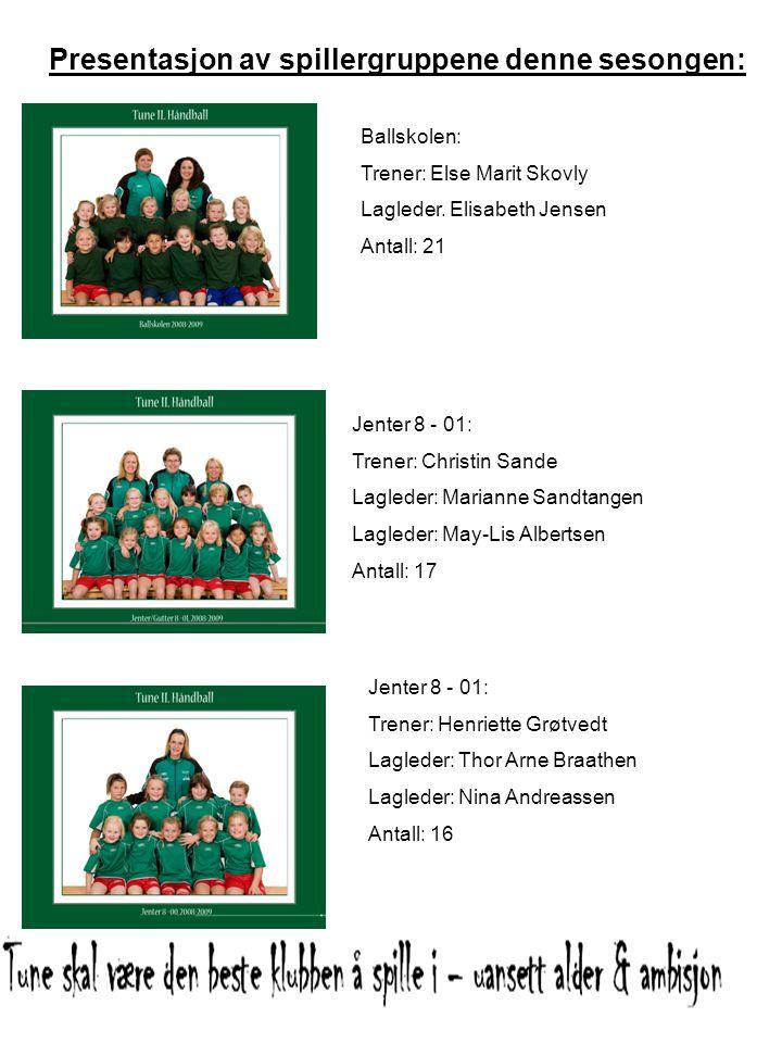 Presentasjon av spillergruppene denne sesongen: Ballskolen: Trener: Else Marit Skovly Lagleder. Elisabeth Jensen Antall: 21 Jenter 8 - 01: Trener: Chr