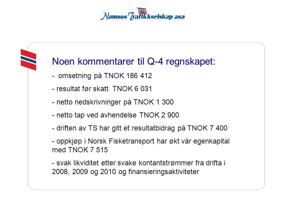 Noen kommentarer til Q-4 regnskapet: - omsetning på TNOK 186 412 - resultat før skatt TNOK 6 031 - netto nedskrivninger på TNOK 1 300 - netto tap ved avhendelse TNOK 2 900 - driften av TS har gitt et resultatbidrag på TNOK 7 400 - oppkjøp i Norsk Fisketransport har økt vår egenkapital med TNOK 7 515 - svak likviditet etter svake kontantstrømmer fra drifta i 2008, 2009 og 2010 og finansieringsaktiviteter