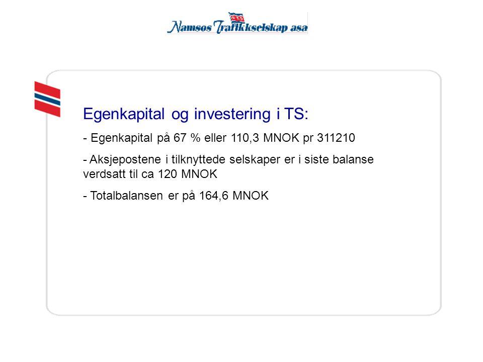 Egenkapital og investering i TS: - Egenkapital på 67 % eller 110,3 MNOK pr 311210 - Aksjepostene i tilknyttede selskaper er i siste balanse verdsatt til ca 120 MNOK - Totalbalansen er på 164,6 MNOK