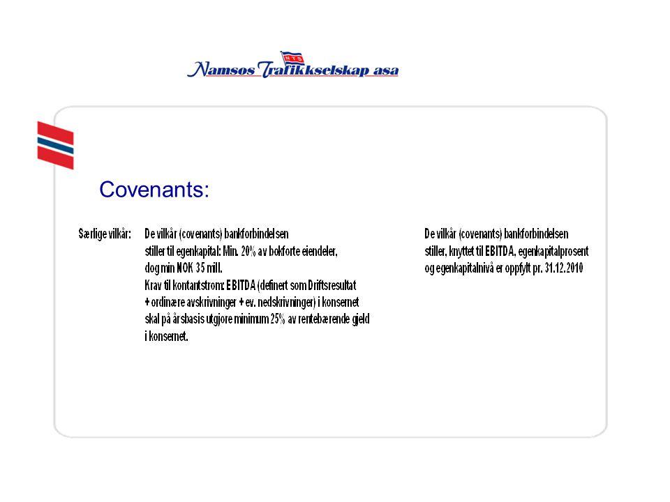 Covenants: