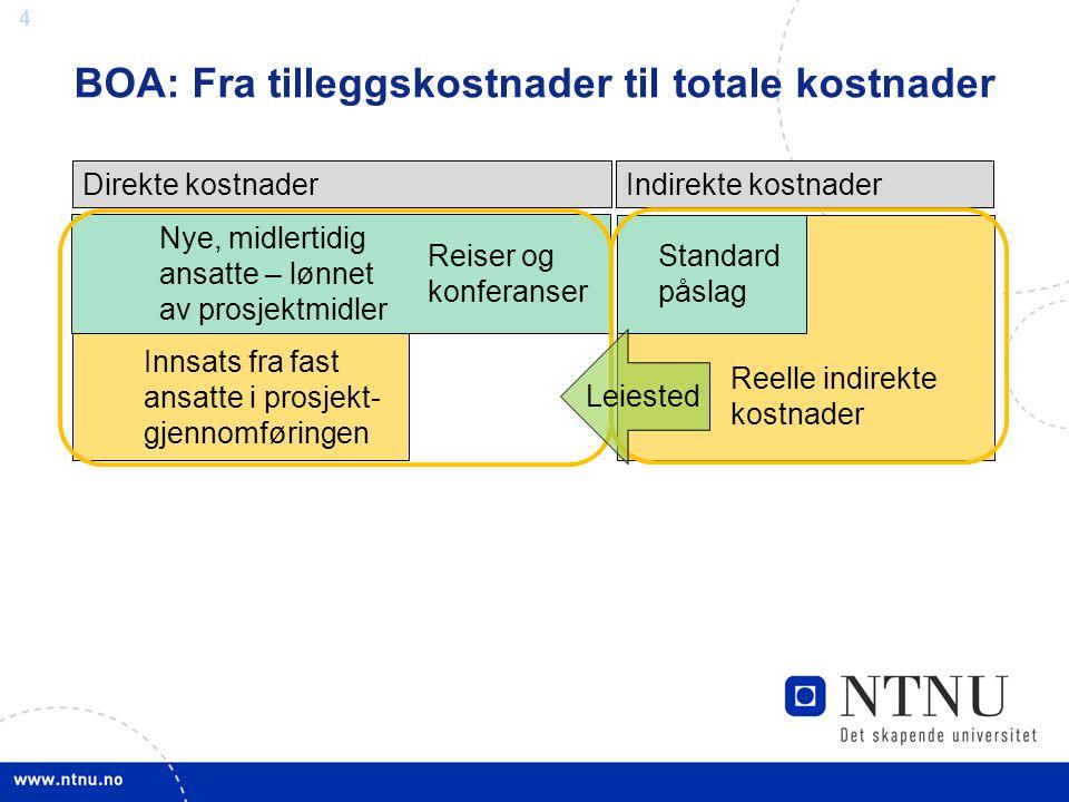 35 Fremdrift implementering NTNU 2013/2014 01.10.13Den nasjonale leiestedsgruppen leverer rapport Okt.-Nov.