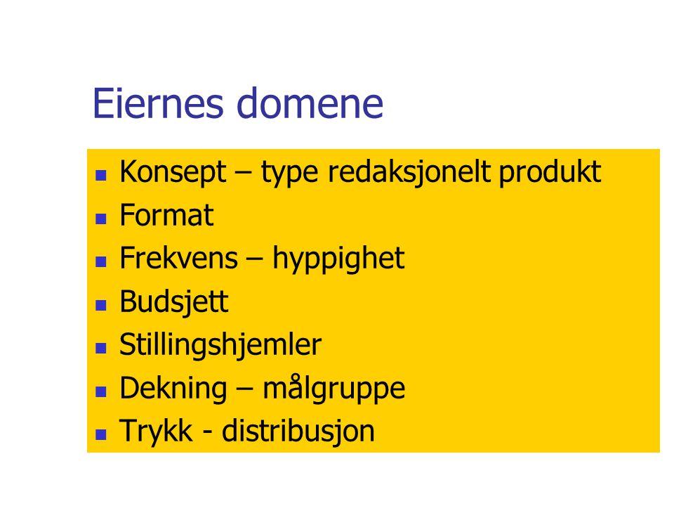 Eiernes domene  Konsept – type redaksjonelt produkt  Format  Frekvens – hyppighet  Budsjett  Stillingshjemler  Dekning – målgruppe  Trykk - distribusjon