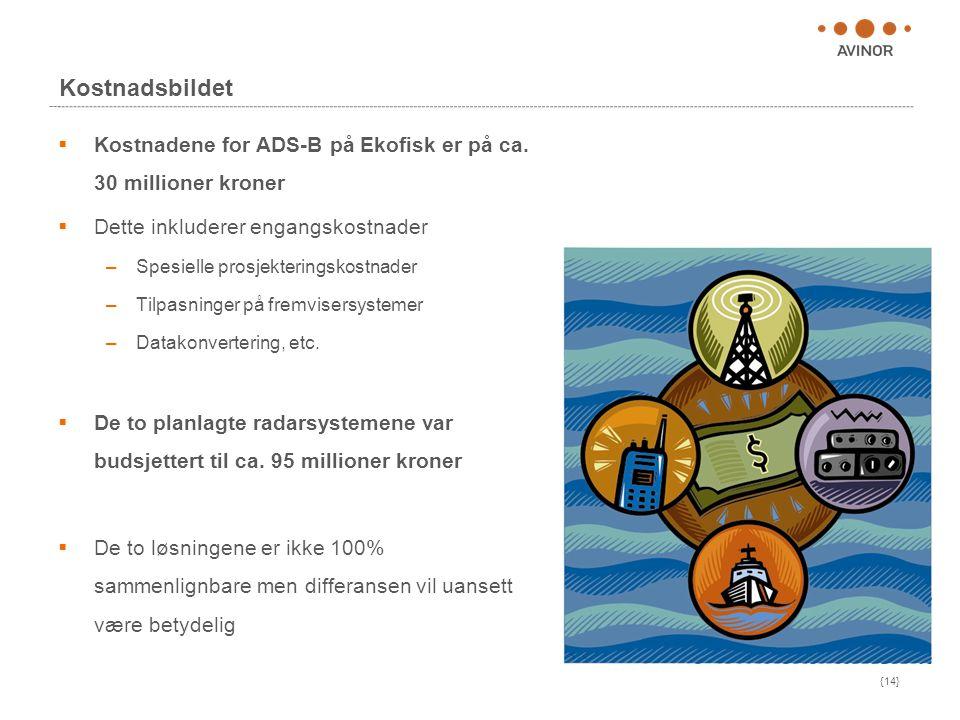 {14} Kostnadsbildet  Kostnadene for ADS-B på Ekofisk er på ca. 30 millioner kroner  Dette inkluderer engangskostnader –Spesielle prosjekteringskostn