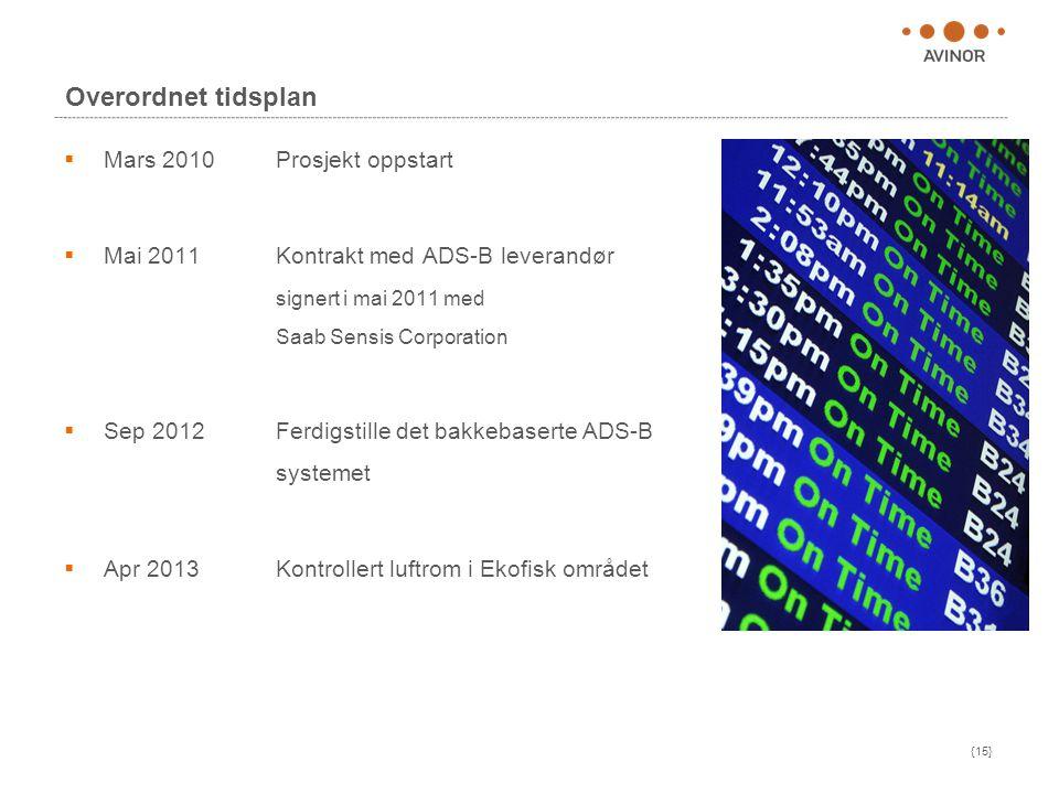 {15} Overordnet tidsplan  Mars 2010 Prosjekt oppstart  Mai 2011Kontrakt med ADS-B leverandør signert i mai 2011 med Saab Sensis Corporation  Sep 20