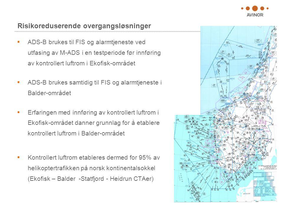{17} Risikoreduserende overgangsløsninger  ADS-B brukes til FIS og alarmtjeneste ved utfasing av M-ADS i en testperiode før innføring av kontrollert luftrom i Ekofisk-området  ADS-B brukes samtidig til FIS og alarmtjeneste i Balder-området  Erfaringen med innføring av kontrollert luftrom i Ekofisk-området danner grunnlag for å etablere kontrollert luftrom i Balder-området  Kontrollert luftrom etableres dermed for 95% av helikoptertrafikken på norsk kontinentalsokkel (Ekofisk – Balder -Statfjord - Heidrun CTAer)