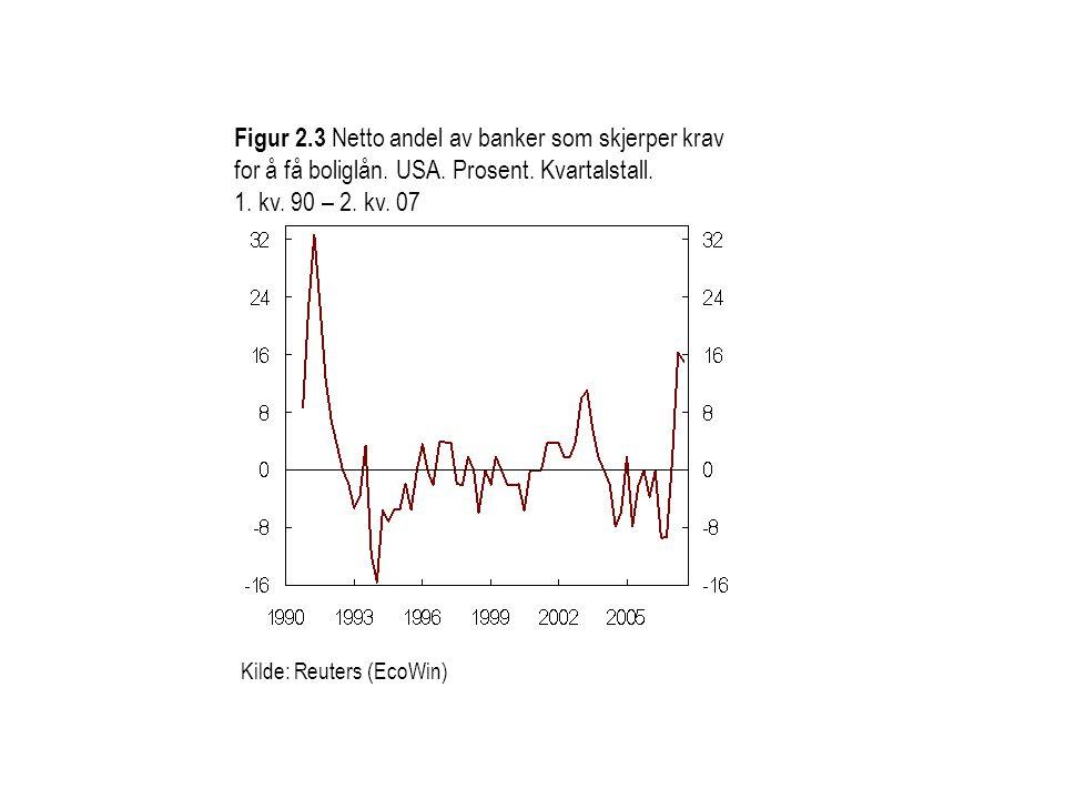 Figur 2.3 Netto andel av banker som skjerper krav for å få boliglån. USA. Prosent. Kvartalstall. 1. kv. 90 – 2. kv. 07 Kilde: Reuters (EcoWin)