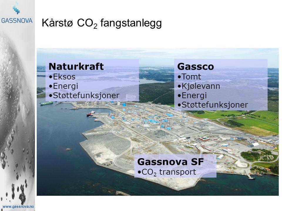 www.gassnova.no Kårstø CO 2 fangstanlegg Gassco •Tomt •Kjølevann •Energi •Støttefunksjoner Naturkraft •Eksos •Energi •Støttefunksjoner Gassnova SF •CO 2 transport