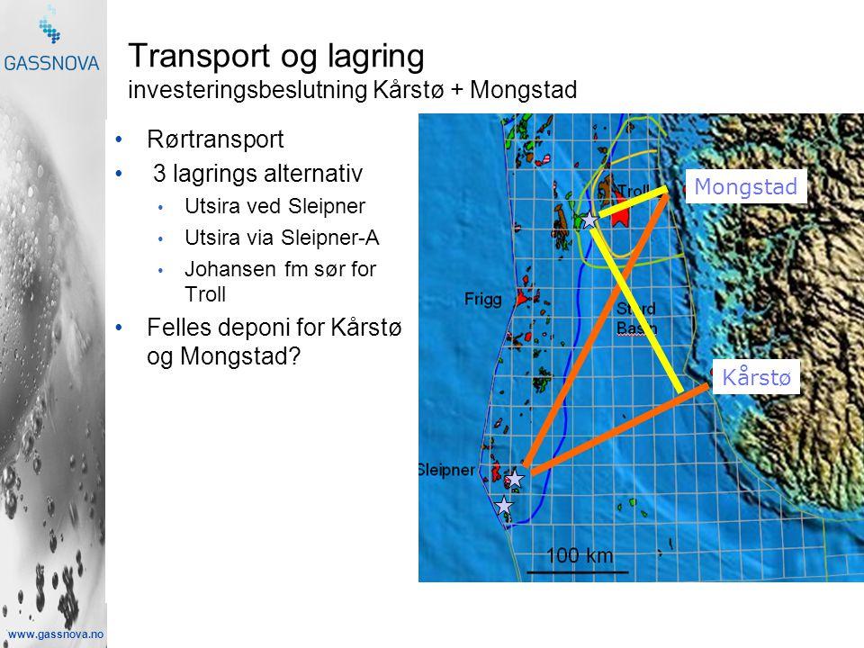 www.gassnova.no Kårstø Mongstad Transport og lagring investeringsbeslutning Kårstø + Mongstad •Rørtransport • 3 lagrings alternativ • Utsira ved Sleipner • Utsira via Sleipner-A • Johansen fm sør for Troll •Felles deponi for Kårstø og Mongstad