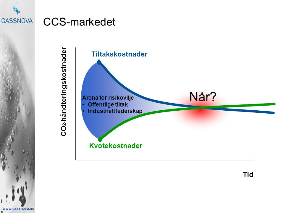 www.gassnova.no CO 2- håndteringskostnader CCS-markedet Tid Kvotekostnader Tiltakskostnader Når.