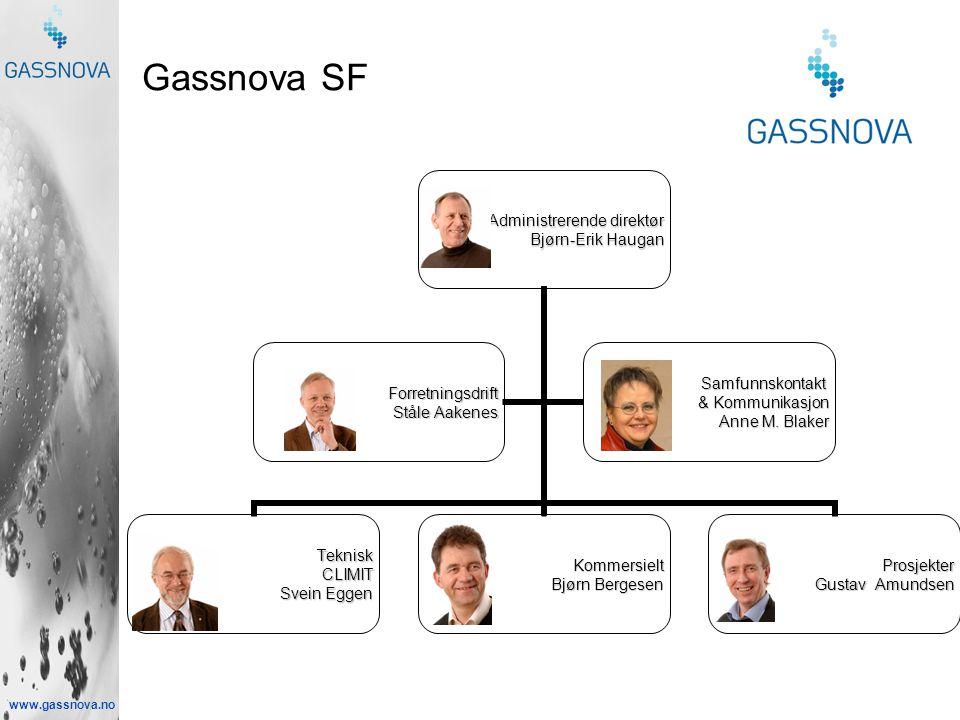 www.gassnova.no Gassnova SF