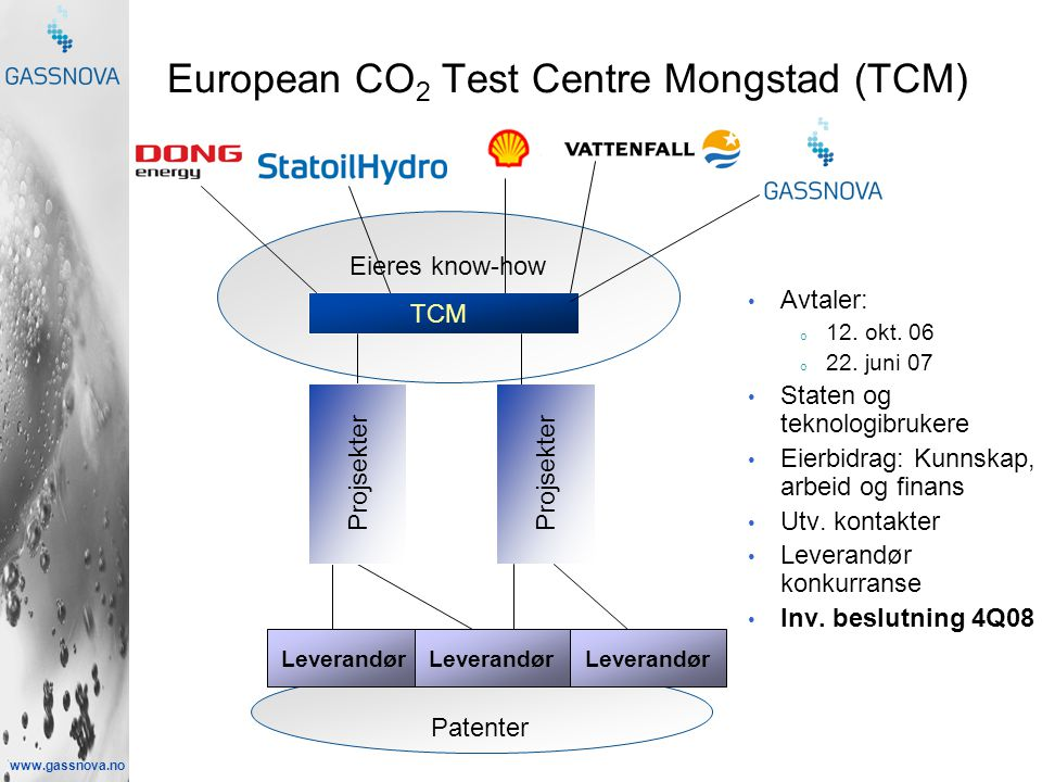 www.gassnova.no Patenter Eieres know-how European CO 2 Test Centre Mongstad (TCM) TCM Projsekter Leverandør • Avtaler: o 12.