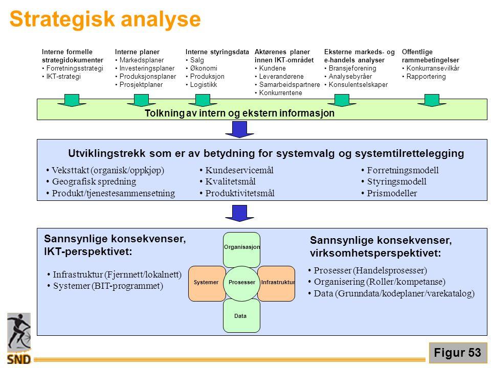 Strategisk analyse Utviklingstrekk som er av betydning for systemvalg og systemtilrettelegging • Veksttakt (organisk/oppkjøp) • Geografisk spredning •