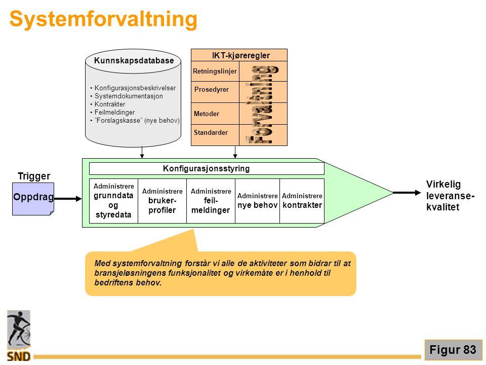 Systemforvaltning Med systemforvaltning forstår vi alle de aktiviteter som bidrar til at bransjeløsningens funksjonalitet og virkemåte er i henhold ti