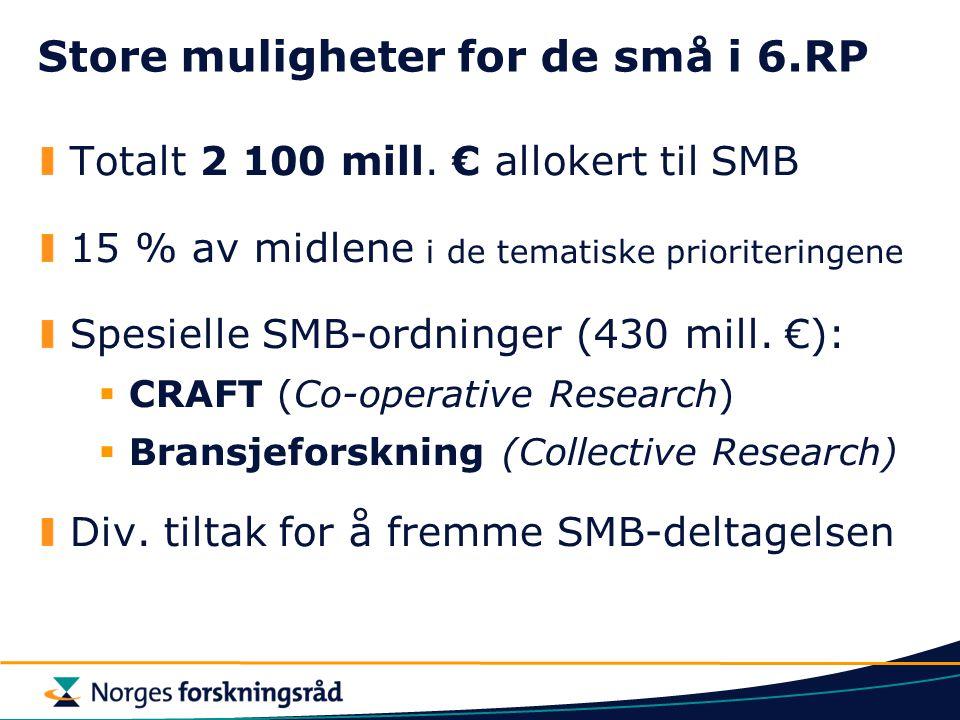 Store muligheter for de små i 6.RP Totalt 2 100 mill. € allokert til SMB 15 % av midlene i de tematiske prioriteringene Spesielle SMB-ordninger (430 m
