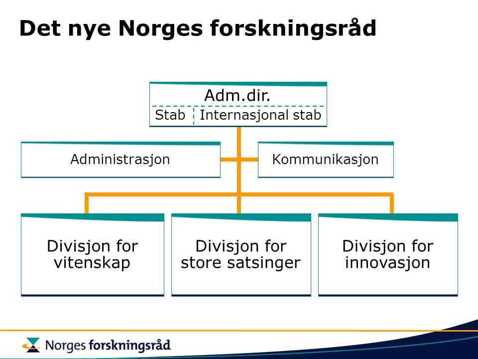 Det nye Norges forskningsråd AdministrasjonKommunikasjon Divisjon for vitenskap Divisjon for innovasjon Divisjon for store satsinger Adm.dir. Stab Int