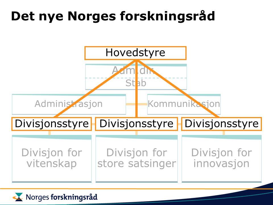 Adm.dir. Stab Det nye Norges forskningsråd AdministrasjonKommunikasjon Divisjon for vitenskap Divisjon for innovasjon Divisjon for store satsinger Div