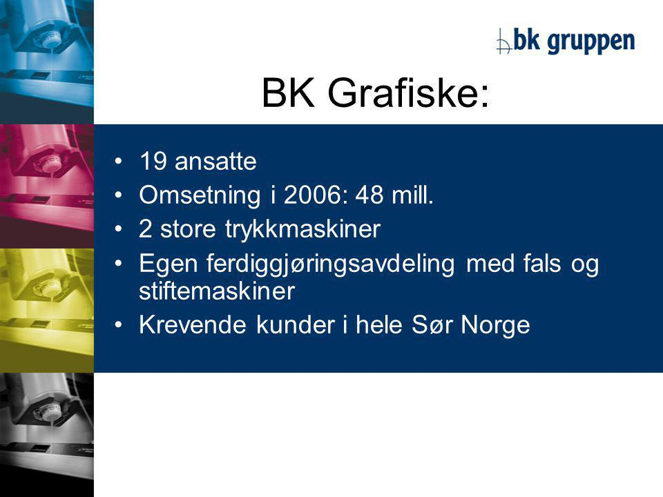 BK Grafiske produserer: •Kunst- og produktkataloger •Reklamebrosjyrer •Blader, årsberetninger •Bøker •Plakater og informasjonsmateriell