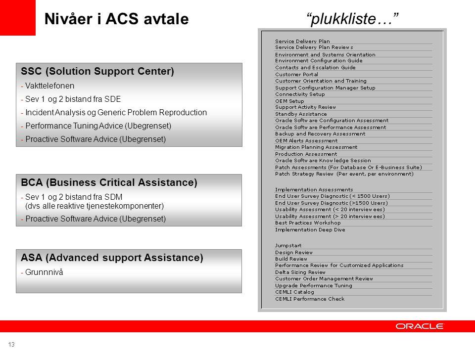 13 Nivåer i ACS avtale BCA (Business Critical Assistance) - Sev 1 og 2 bistand fra SDM (dvs alle reaktive tjenestekomponenter) - Proactive Software Advice (Ubegrenset) SSC (Solution Support Center) - Vakttelefonen - Sev 1 og 2 bistand fra SDE - Incident Analysis og Generic Problem Reproduction - Performance Tuning Advice (Ubegrenset) - Proactive Software Advice (Ubegrenset) ASA (Advanced support Assistance) - Grunnnivå plukkliste…