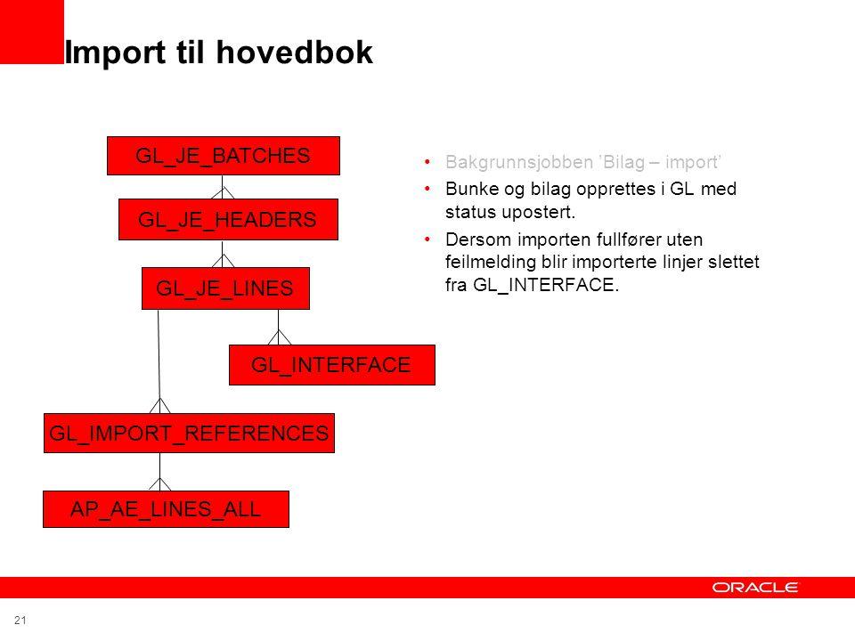 21 Import til hovedbok •Bakgrunnsjobben 'Bilag – import' •Bunke og bilag opprettes i GL med status upostert.