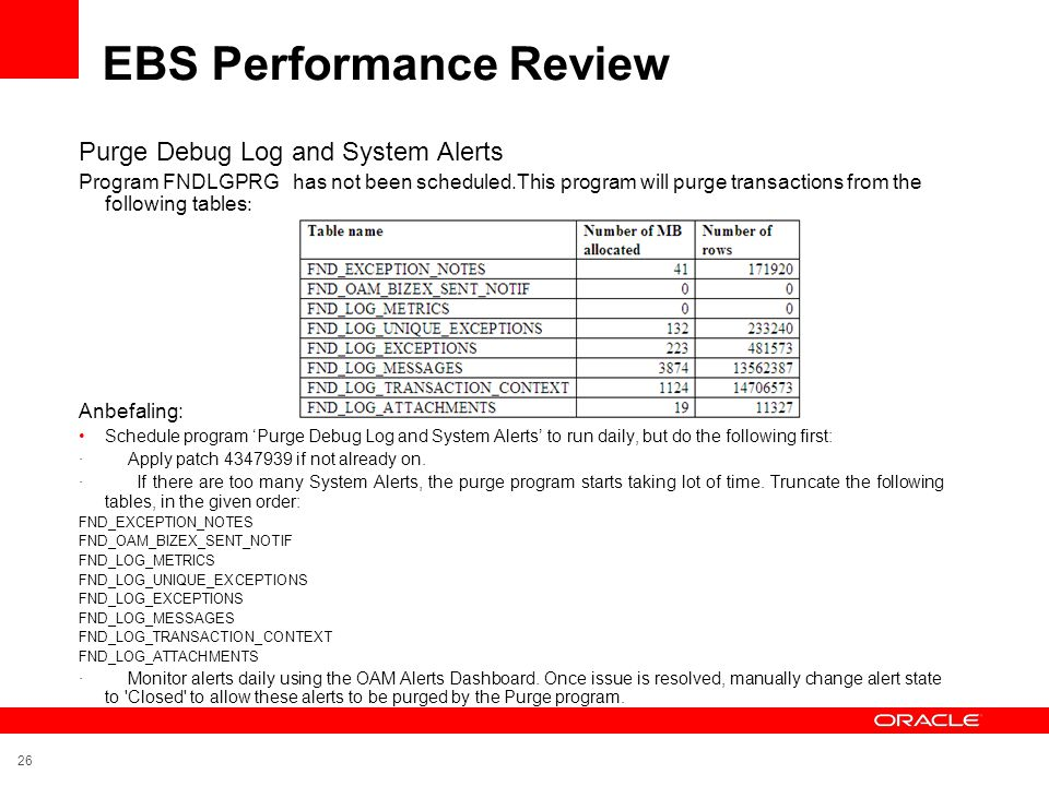 26 EBS Performance Review Purge Debug Log and System Alerts Program FNDLGPRG has not been scheduled.This program will purge transactions from the foll