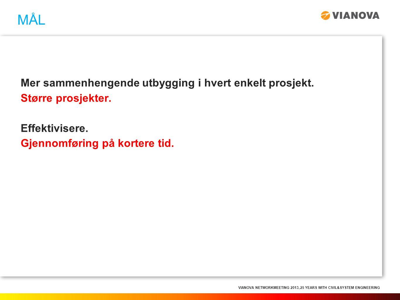 VIANOVA NETWORKMEETING 2013, 25 YEARS WITH CIVIL&SYSTEM ENGINEERING Mer sammenhengende utbygging i hvert enkelt prosjekt. Større prosjekter. Effektivi