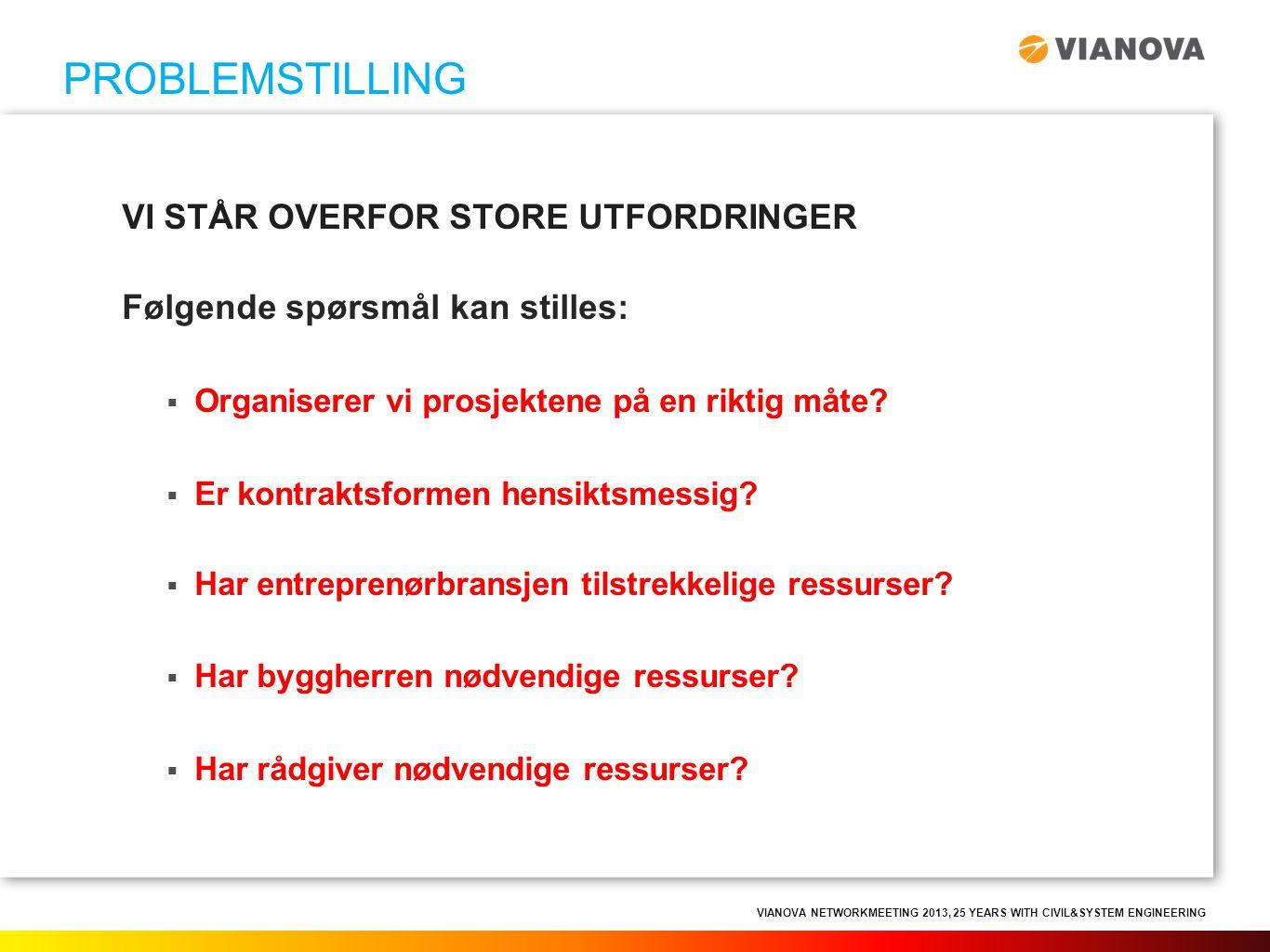 VIANOVA NETWORKMEETING 2013, 25 YEARS WITH CIVIL&SYSTEM ENGINEERING VI STÅR OVERFOR STORE UTFORDRINGER Følgende spørsmål kan stilles:  Organiserer vi