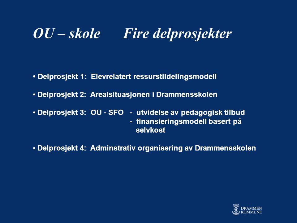 • Delprosjekt 1: Elevrelatert ressurstildelingsmodell • Delprosjekt 2: Arealsituasjonen i Drammensskolen • Delprosjekt 3: OU - SFO - utvidelse av pedagogisk tilbud - finansieringsmodell basert på selvkost • Delprosjekt 4: Adminstrativ organisering av Drammensskolen OU – skole Fire delprosjekter